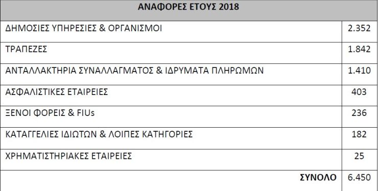 anafores