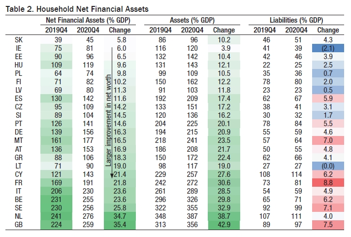 assets_households