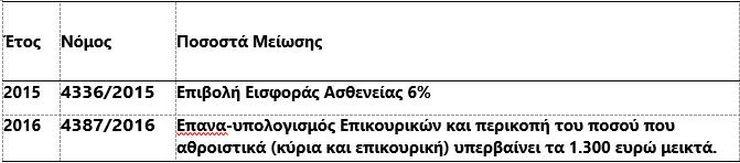 epikouri