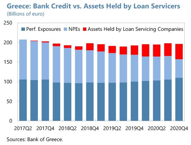 imf_loans